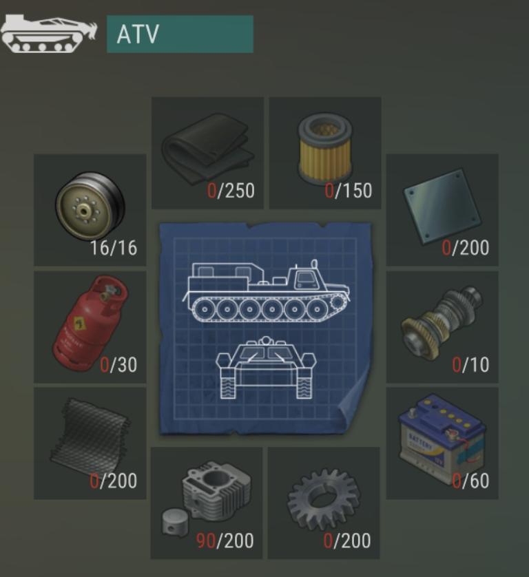 ATV Reccourcen